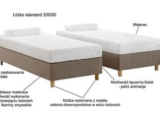 Meble hotelowe w pokojach gości. Co składa się na standardowe wyposażenie pokoju hotelowego?